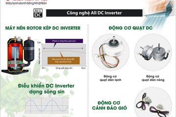 6 điểm mạnh của điều hòa General All DC Inverter cao cấp